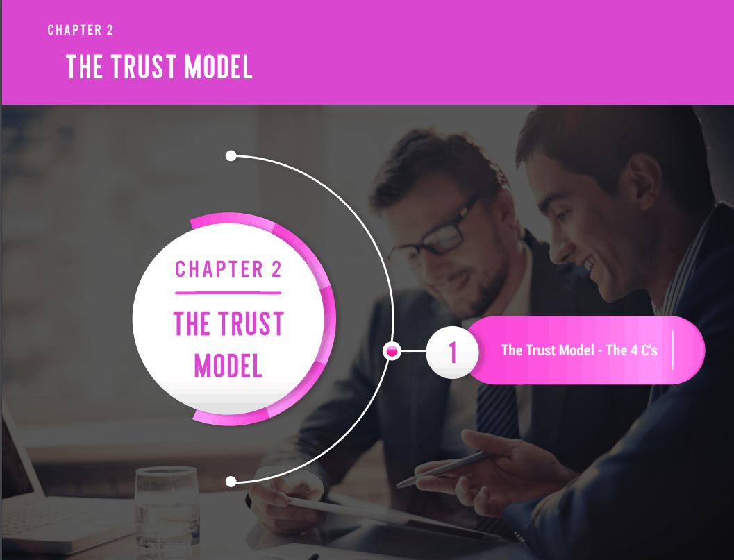 The 4 Cs trust model